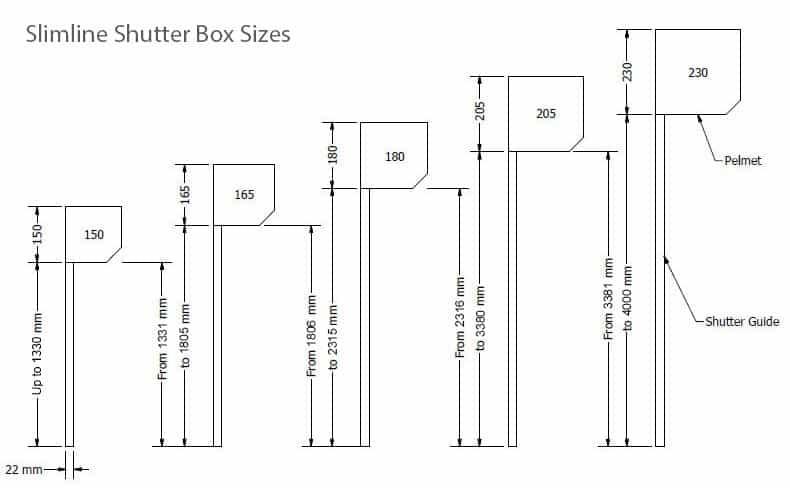 Box Capacity Comparison